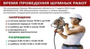 Со Скольки Можно Шуметь В Квартире По Закону Рф 2020 Екатеринбург