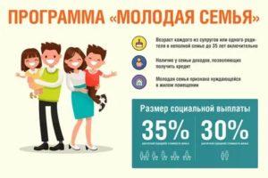 Молодая семья сколько лет должно быть лет брака 2020