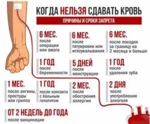 Сколько Стоит Сдать Кровь Для Донора Челябинская Область