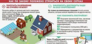 Сколько Стоит Оформление Дачного Дома В Собственность В 2020 Году