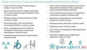 Льготы ветеранам труда в оренбургской области в 2020 году
