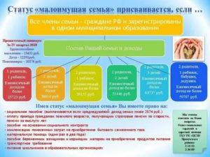 Как стать малоимущей семьей в москве