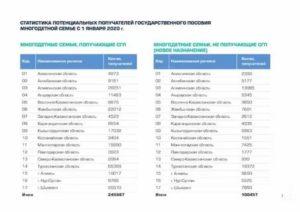Субсидии малоимущим в москве в 2020