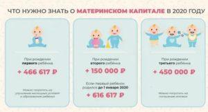 Что Дают На 3 Ребенка В 2020 Году