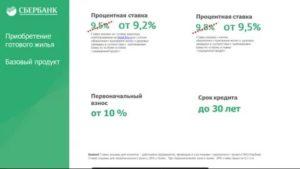 Снижение Процентной Ставки По Ипотеке В 2020 Году Сбербанк Дом Клик