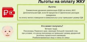 Льготы Пенсионеров Москвы По Жкх