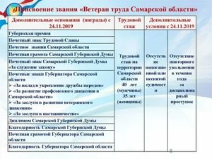 Социальная Поддержка Региональным Ветеранам Труда Самарской Области В 2020г