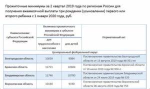 Путинские За 3 Ребенка В 2020 В Ростовской Области