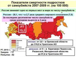 Статистика По Суицидам В России