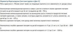 Мать Одиночка Одного Ребенка Переехала В Москву Какие Льготы В Москве
