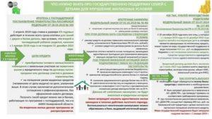 Льготы Многодетным Семьям В 2020 Году В Кемеровской Области