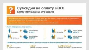 Субсидия на оплату жкх в москве в 2020 для многодетных