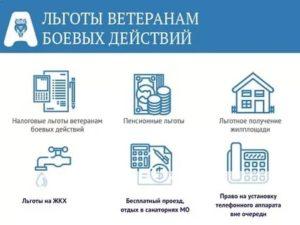 Какие есть льготы с удостоверением участник боевых действий при ипотечном кредите