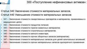 Подстатьи косгу 340