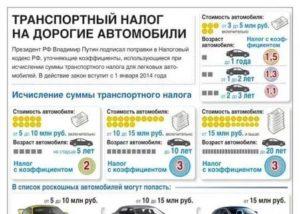 Налоги при покупке машины в рф