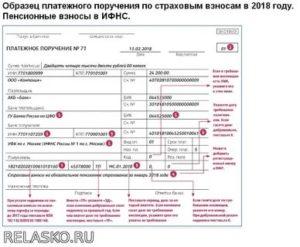 Статус Плательщика При Уплате Штрафа В Пфр В 2020 Году