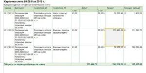 На какой бухгалтерский счет начислять пени по страховым взносам в бюджетном учреждении в 2020