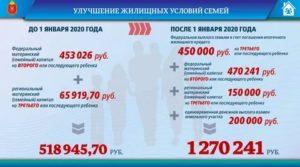 Что Положено За Третьего Ребенка В 2020 В Воронежской Области