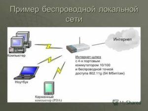 Монтаж и настройка лвс косгу 2020