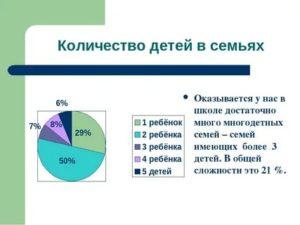 Среднее Число Детей В Семье В России