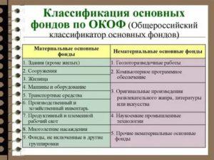 Принтер Окоф 2020 Амортизационная Группа