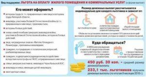 Мфц москва льгота оплаты коммунальных услуг ветеранам труда