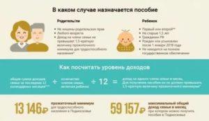Статус молодая семья в россии льготы и выплаты