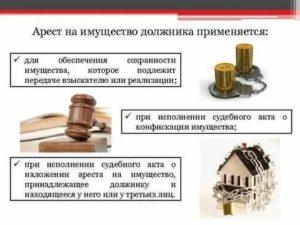 Могут ли банки наложить арест на имущество заемщика которое он подарил