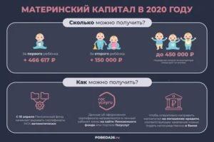 Можно ли получить 20 тысяч с материнского капитала в 2020 году