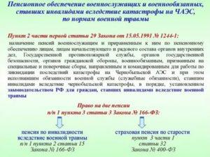 Новые льготы чернобыльцам изменения в закон