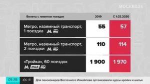 Сколько Стоит Проездной На Месяц На Автобус В Москве 2020
