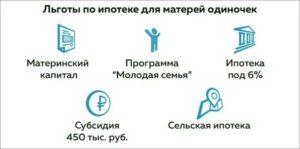 Программа жилище для матерей одиночек