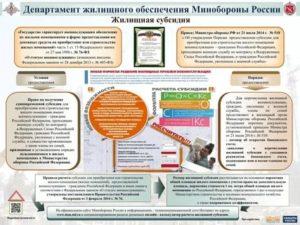 Министерство Обороны Выплата Субсидий