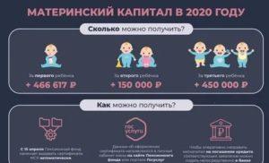 Материнский Капитал 20000 В 2020 Году