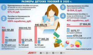 Московские выплаты при рождении ребенка в 2020 году в москве