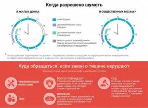 Часы Тишины В Москве В Выходные Дни