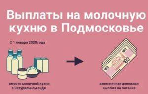 Размер Компенсации За Молочную Кухню 2020