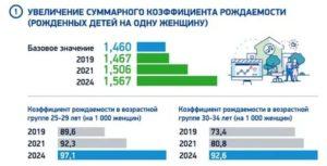 Что Положено За 3 Ребенка В 2020 В Ростовской Области