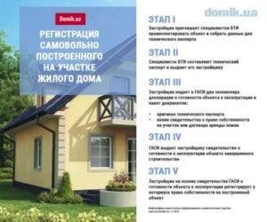 Сколько Стоит Оформить Дом В Собственность