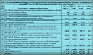 Средства Защиты Информации Косгу 2020