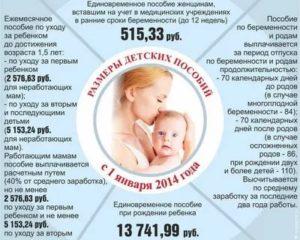 Какие льготы положены молодым матерям от государства