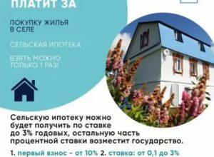 Программа Компенсации Ипотеки От Аижк В 2020 Году