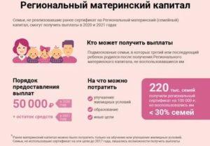 Что Положено За Роэдение 1 Ребенка 2020 В Уфе