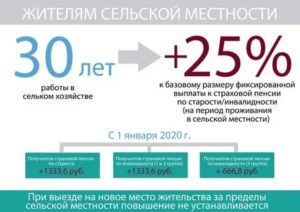 На сколько повышается пенсия после 80 лет в 2020 году