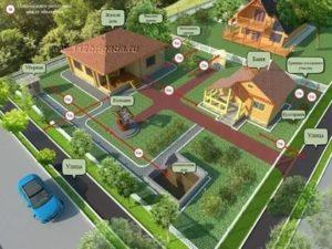 Что Нужно Чтобы Построить Дом На Своем Участке В Снт