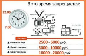 Шумовые Работы В Москве Время Проведения 2020 Закон