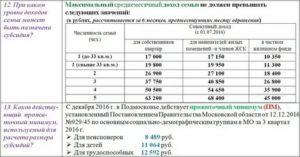 Максимальный Доход Семьи Для Получения Субсидии В 2020 Году В Московской Области