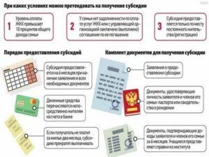 Льготы По Коммунальным Платежам Ветеранам Труда Самарской Области В 2020 Году