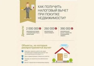 Налог при продажи дома и земли 2020
