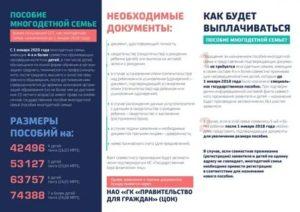 Многодетный отец одиночка льготы и пособия в 2020 году в москве